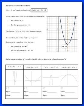 Graphs of Quadratic Functions Unit