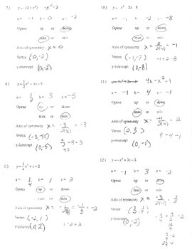 Quadratic Functions equations standard form review a b c max min vertex y-inter