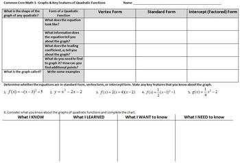 Quadratic Graphing Activity: Vertex, Standard, and Intercept Forms