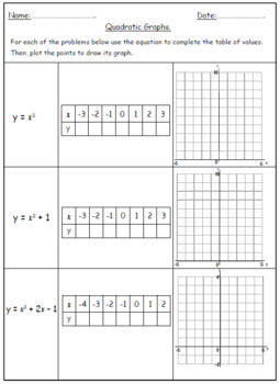 Quadratic Equations - Graphs