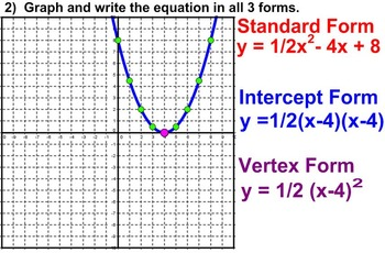 Quadratic Graphs Actitivity