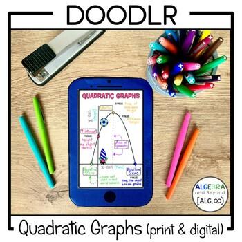 Quadratic Graphs - Doodlr