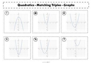 Quadratic Graphs - Matching activity - Algebra
