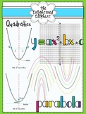 Quadratic Graphs (Parabolas) Clip Art