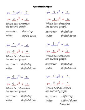 Quadratic Graphs (Quiz)