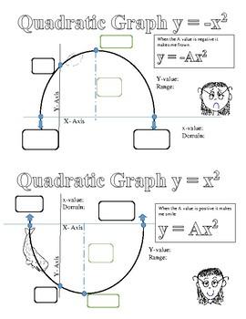 Quadratic Key Graphs