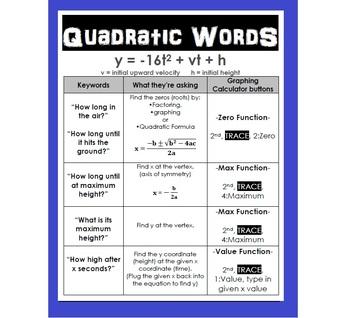 Quadratics Keywords Chart poster