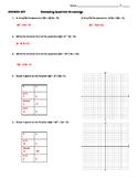 Quadratic Knowledge and Application