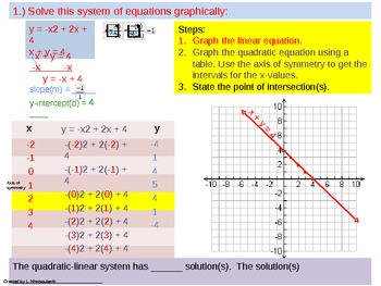 Quadratic-Linear Systems Graphically Foldable PowerPoint Presentation