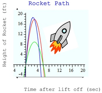 Quadratic Modeling with ROCKETS