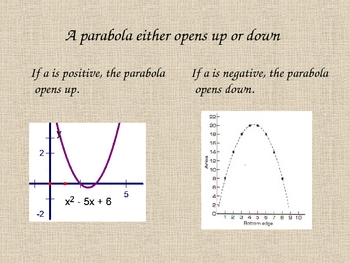 Quadratic PowerPoint Presentation