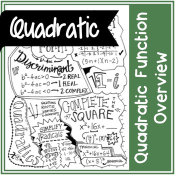 Quadratic Function Overview | Doodle Notes