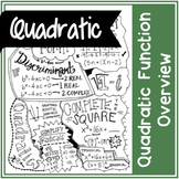 Quadratic Function Overview | Handwritten Notes