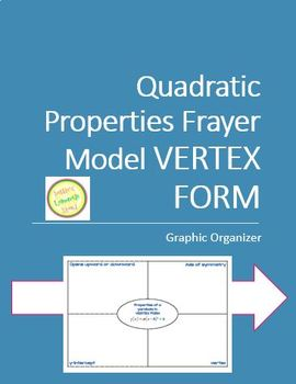 Quadratic Properties VERTEX FORM - Frayer Model (great for modifications!)