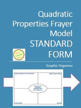 Quadratic Properties (Standard Form) Frayer Model