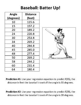 Quadratic Regression Practice