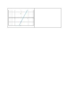 Quadratic Sequences Activity 2 of 5