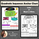Quadratic Sequences Anchor Chart