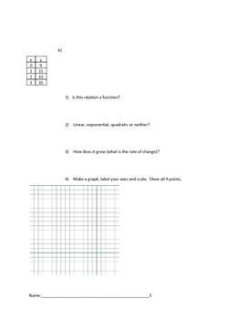 Quadratic Sequences Lesson 7 of 7