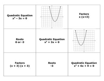 Quadratics: Card Sort - Equations, Factors, Roots, Graphs