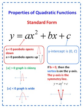 Quadratic Task Cards-Properties of Graphs, and Solving Quadratics