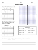 Quadratic Transformation Investigation