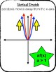 Quadratic Transformations Posters