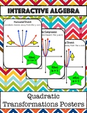 Quadratic Transformations Posters