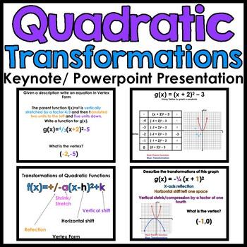 Quadratic Transformations Powerpoint/Keynote