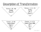 Quadratic Transformations Puzzle