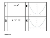 Quadratic Translations - Matching Activity