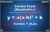 Quadratic Vertex Form Math Poster