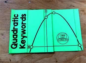Quadratic Word Problem Keywords Flipbook