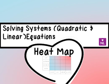 Systems of Quadratic and Linear Equations (Heat Map)