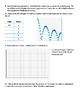 Quadratic and Non-Linear Applications