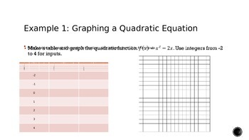 Quadratic and Other Nonlinear Functions