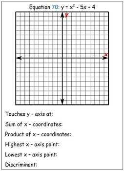 Quadratic equations and parabola - Top Trumps task cards game