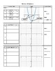 Quadratics: Creating Tables & Graphing (4 Worksheets)