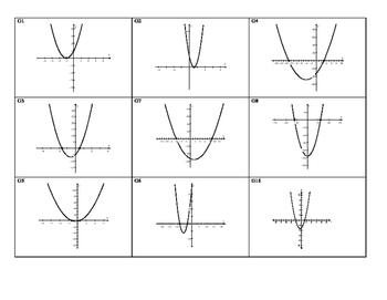 Quadratics: Equations and Graphs Card Sort - pdf