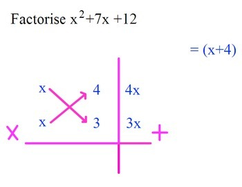 Quadratics Factorisation