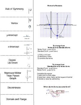 Quadratics Foldable