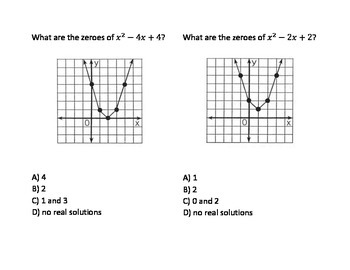 Quadratics - Identifying Solutions from a Graph Activity