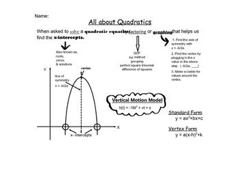 Quadratics Mini Poster