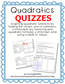 Graphing Quadratic Functions Quizzes