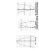Quadratics Review Stations