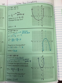 Quadratics Solve By Graphing Foldable for Interactive Notebook