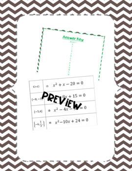Quadratics- Solve by Factoring a=1, a>1