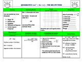 Quadratics - The Big Picture