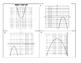 Quadratics Transformations Matching Activity
