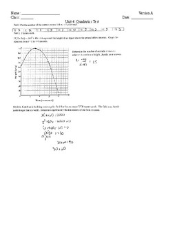 Quadratics Unit Test